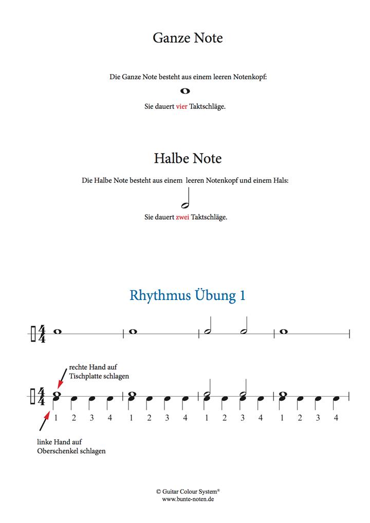 Notenwerte | Rhythmuspyramide