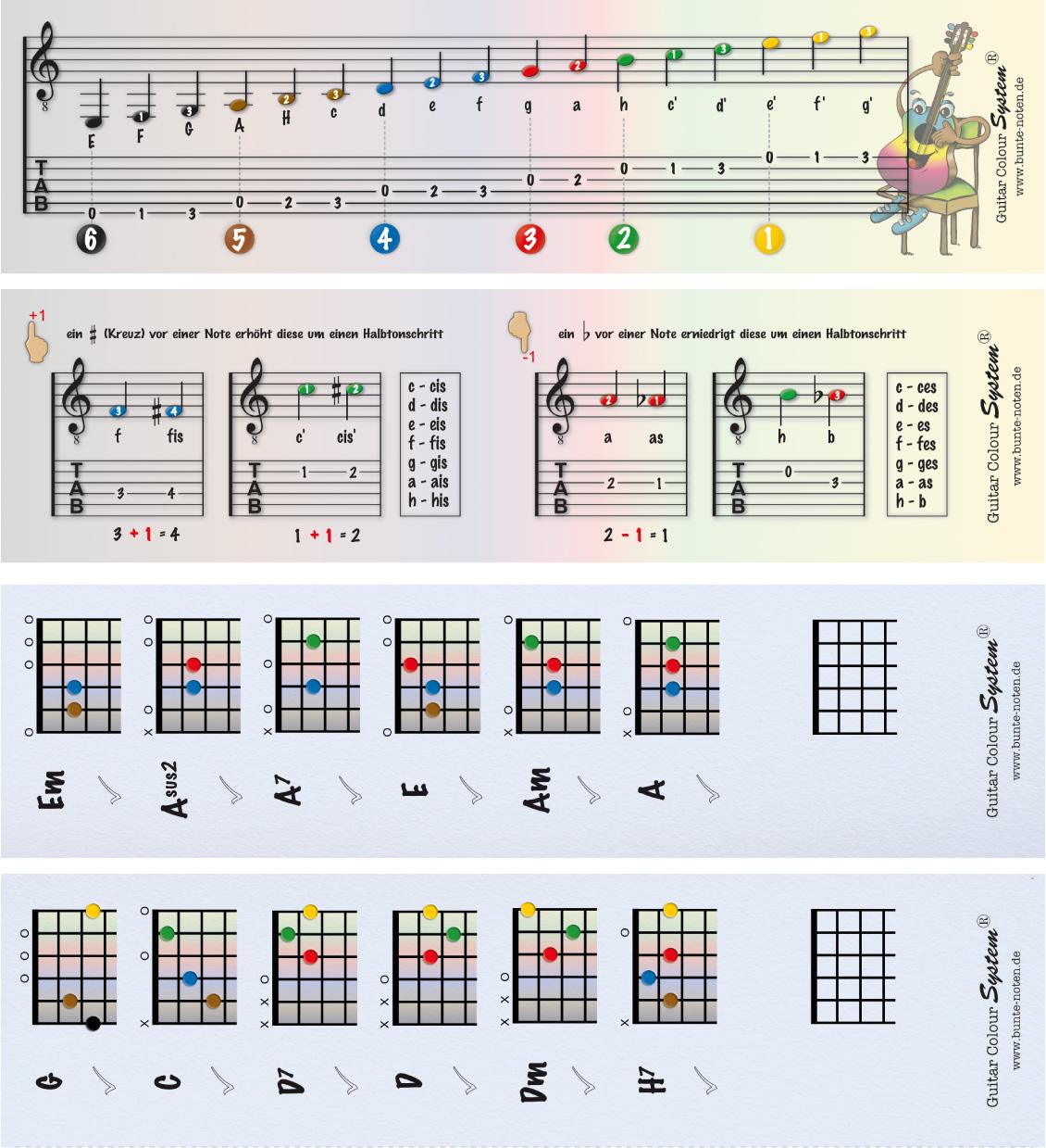 News 2018 | Gitarre lernen nach farbigen Noten